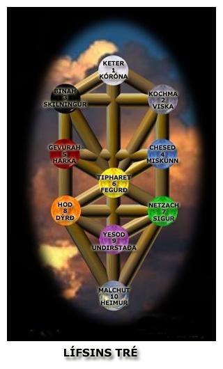 hvad er kabbalah